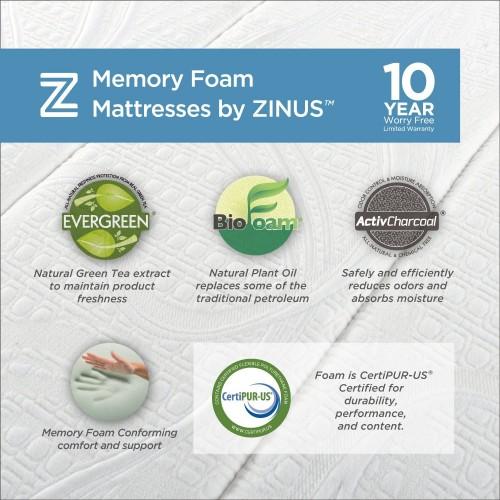 zinus breakdown 2