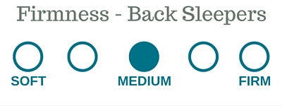 Firmness Best Price 8-inch memory foam mattress