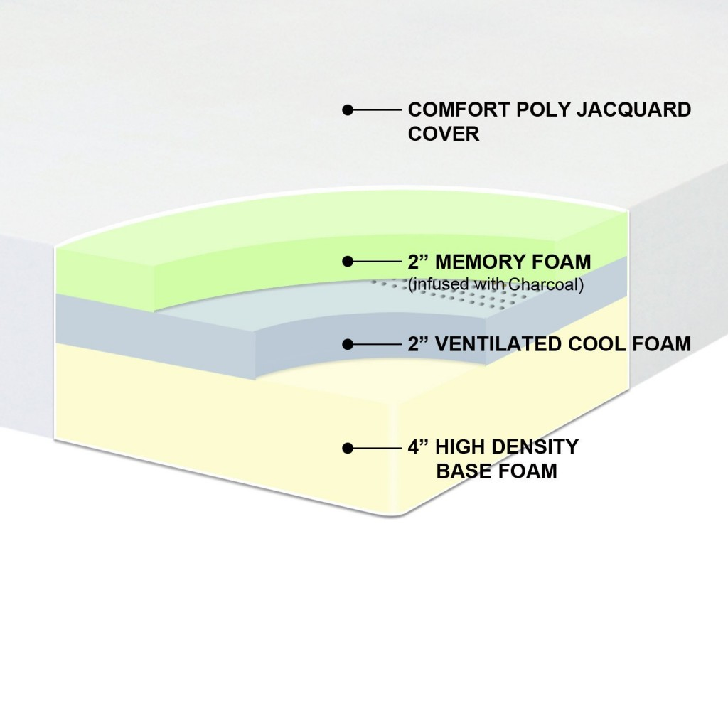 Is The Best Price 8 Inch Memory Foam Mattress Too Firm