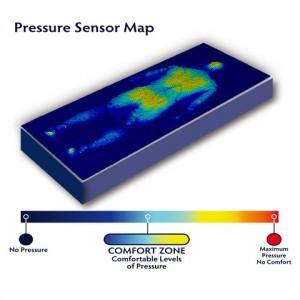 best price 8-inch heat sensor