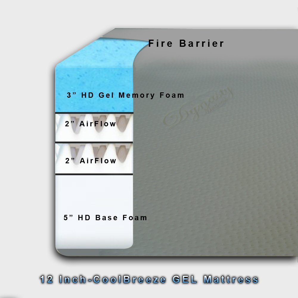 DynastyMattress 12-inch Gel Memory Foam Mattress Layers