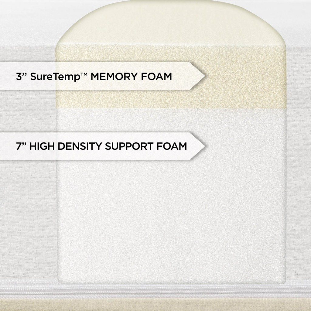 Breakdown of the Shea 10-inch memory foam mattress